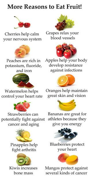 naturesblessings_fruit power